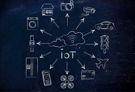 What IoT has in Store for Life Insurers?