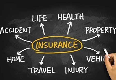 Breakthrough Technologies in the Insurance Industry